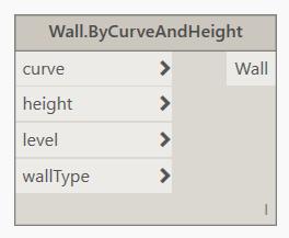 parede-no-modelo-eng-dtp-multimidia