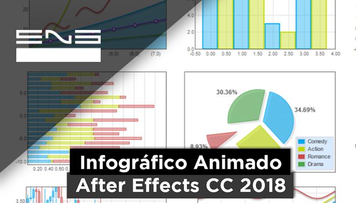 Adobe After Effects: Infográfico Animado – Gráficos, Tabelas e Dados