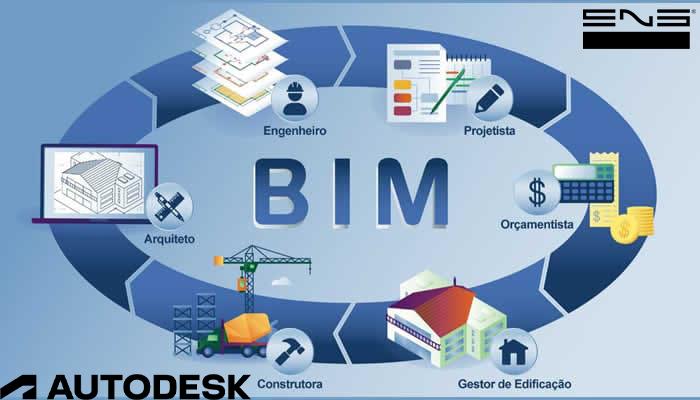 BIM e sua importância na Construção Civil
