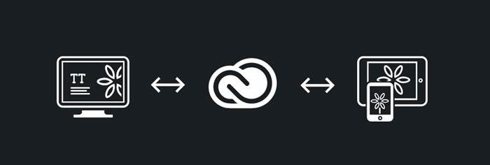 Novo fluxo criativo com Adobe CC