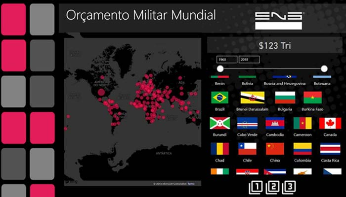 Business Intelligence no Mundo Militar